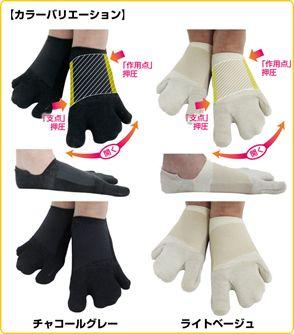靴下の種類