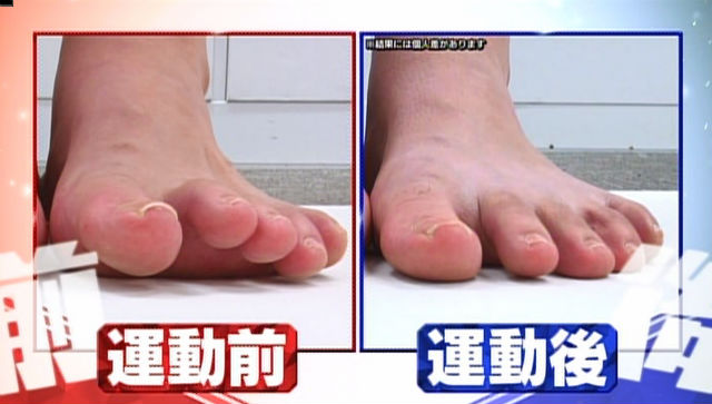 運動前後の比較