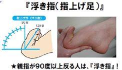 浮き指チェック方法